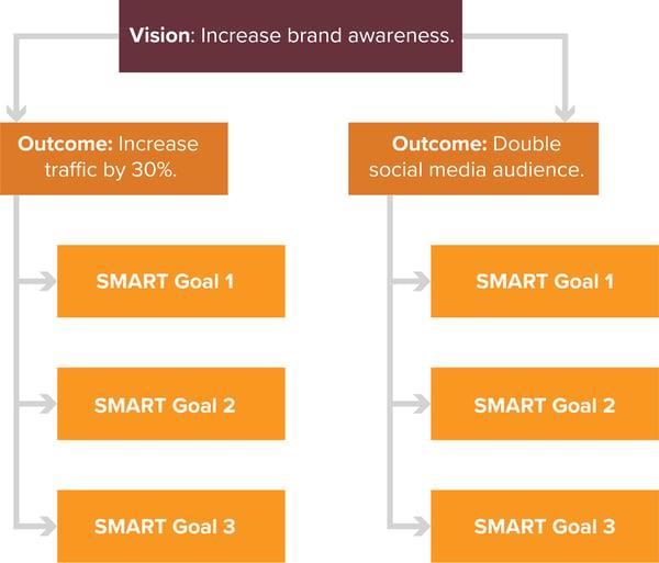 LMG-0041_-_Smart_Goals_Blog_Assets