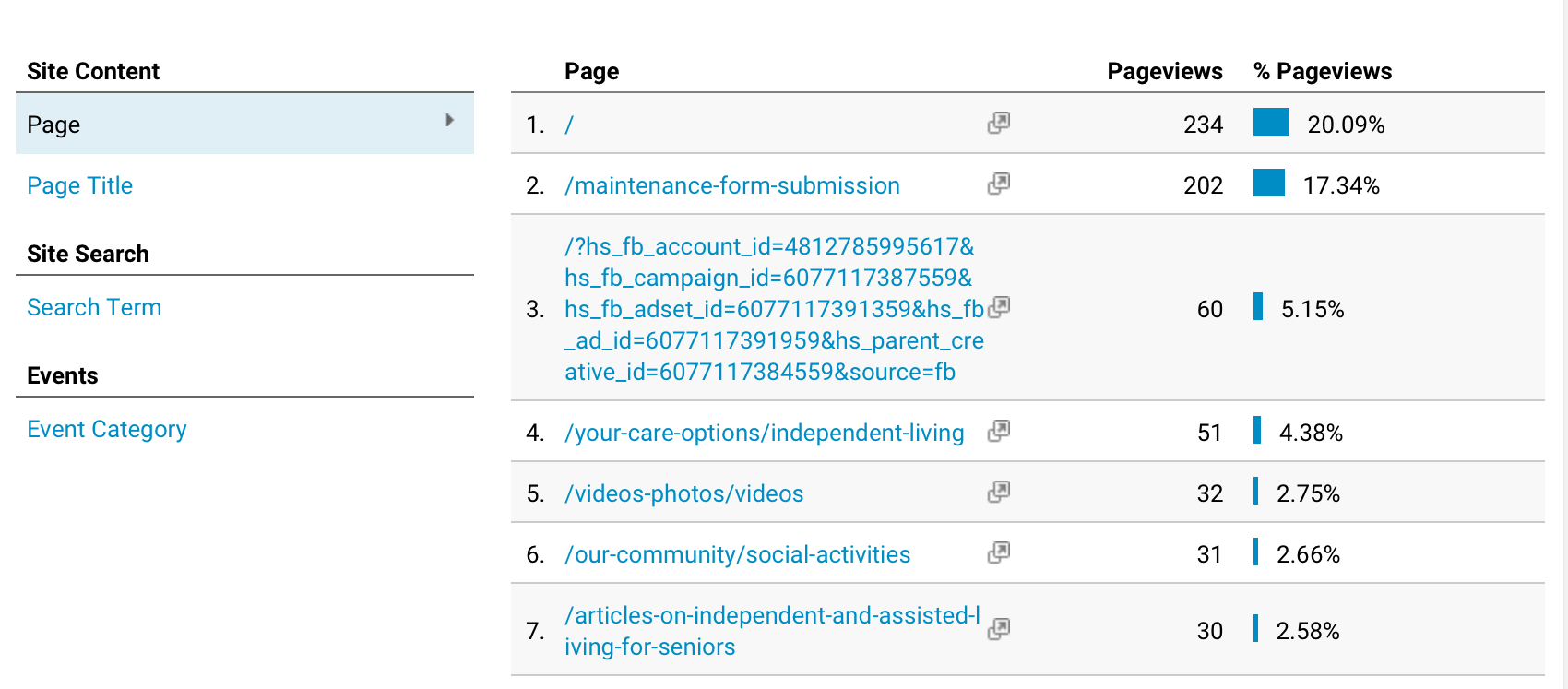 LMG Google Analytics Behavior Report Image 2